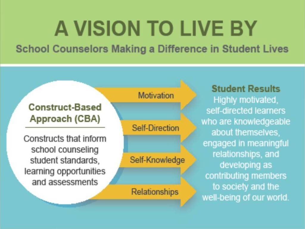 Home Excellence In School Counseling