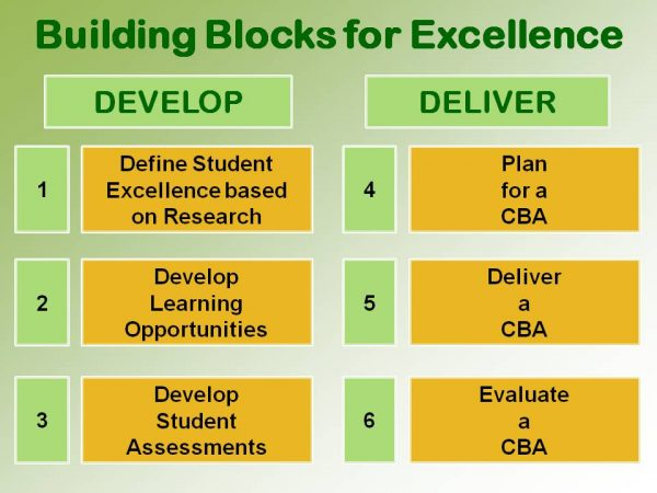 Building Blocks for Excellence Final 4-12-16